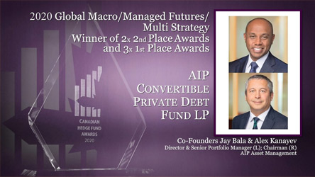 AIP Wins 5 Awards, Including Three 1st Place Winners